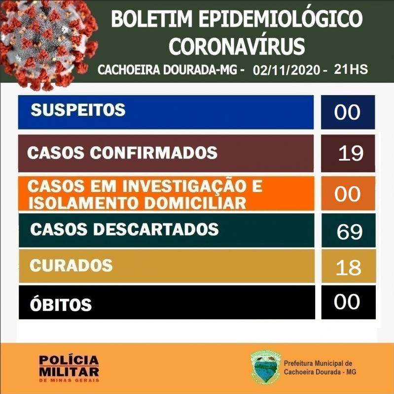 Noticia boletim-informativo-covid-19